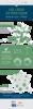 Chiffres clés sports de nature 2015 : lieux de pratique - application/pdf