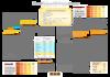 point_sur_sn_limousin_4_pages.pdf - application/pdf